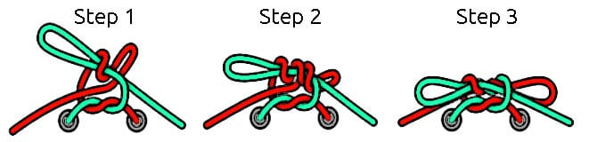 The trick is looping the red string around a second time. (It makes a double loop, not a double knot.)