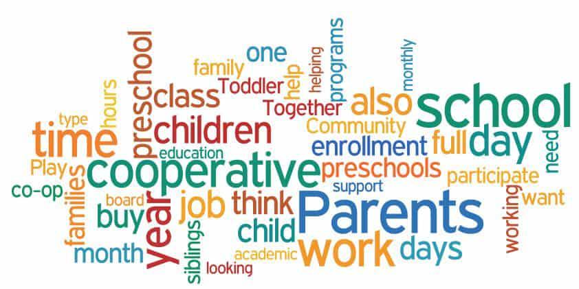 Image result for parent participation images