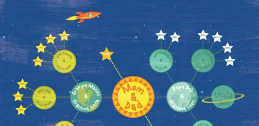 Artwork showing Cousins relationship on family tree with astronomy theme
