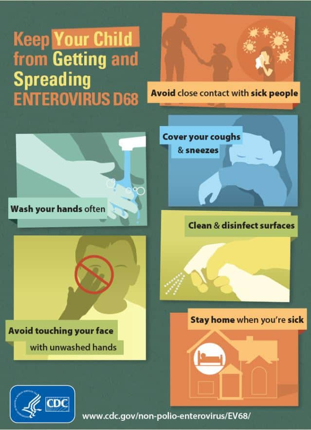 CDC Infographic describing how to protect children from Enterovirus 68