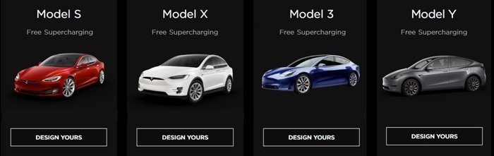 Tesla Model Y, Model 3, S and X referral code for free supercharging